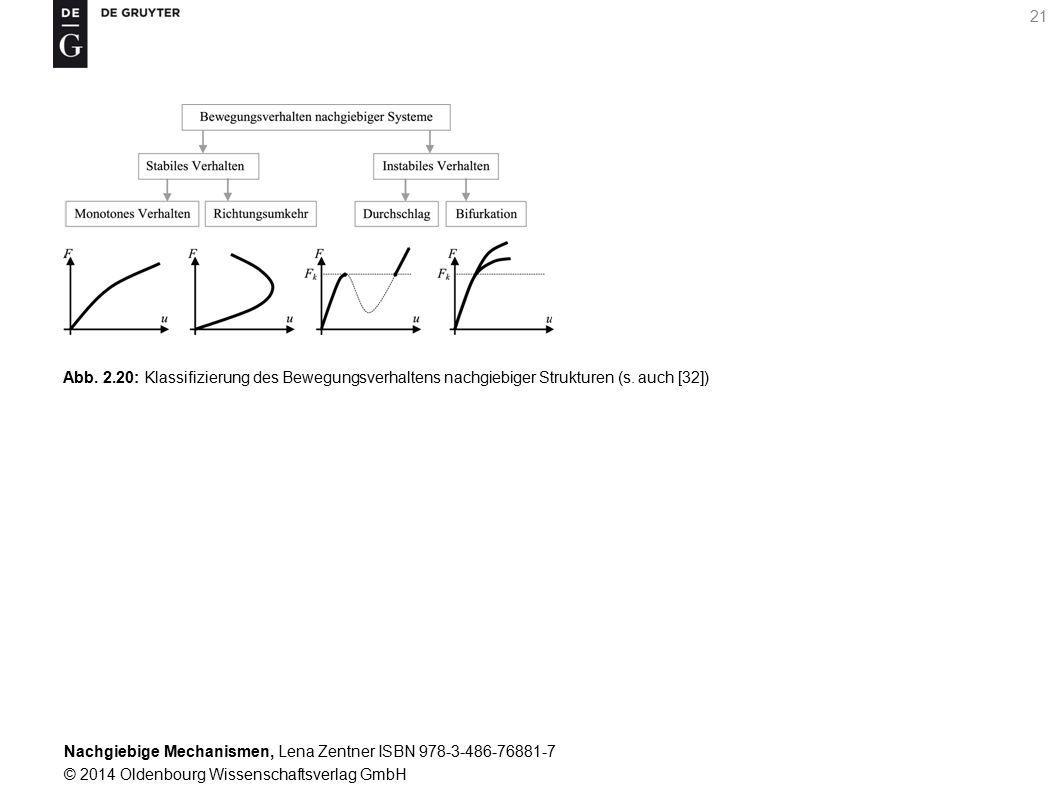 Abb. 2.20: Klassifizierung des Bewegungsverhaltens nachgiebiger Strukturen (s. auch [32])